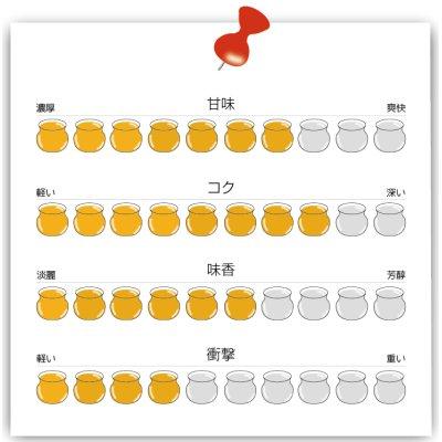 画像4: 【ハニーNO.10】里山の柿/レギュラーサイズ(120g)