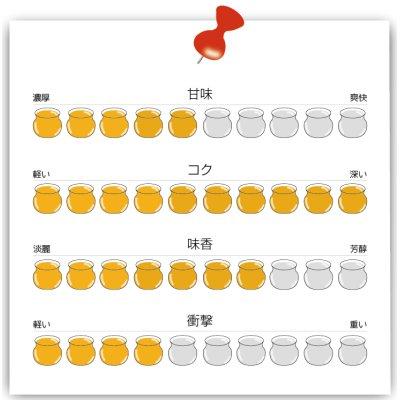 画像3: 【ハニーNO.1】菜の花畑/レギュラーサイズ(120g)